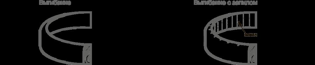 Радиусный плинтус