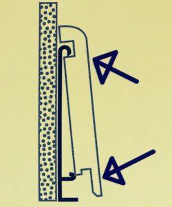 Крепление fin dek